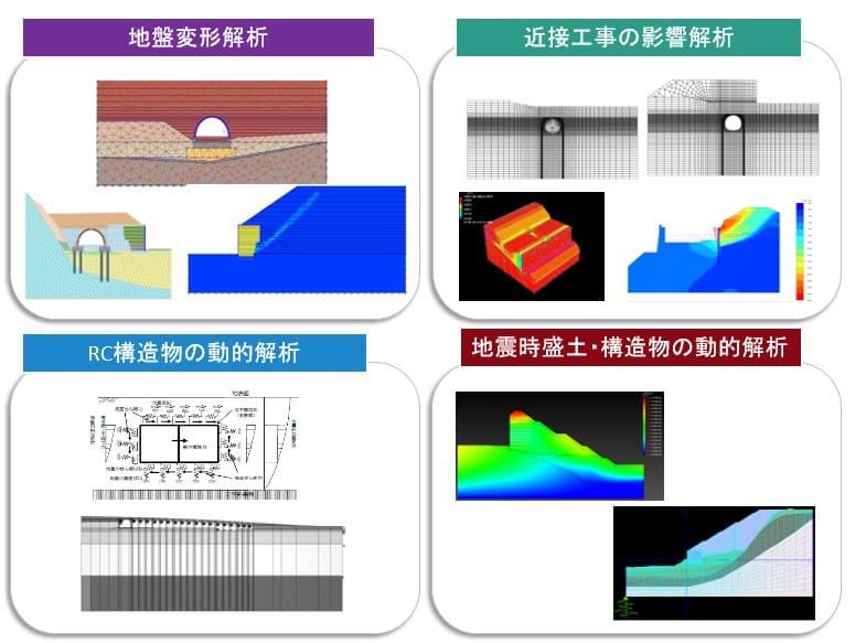 補強土の解析のご提案|補強土壁の安定解析のご提案|補強土工法・製品 ...